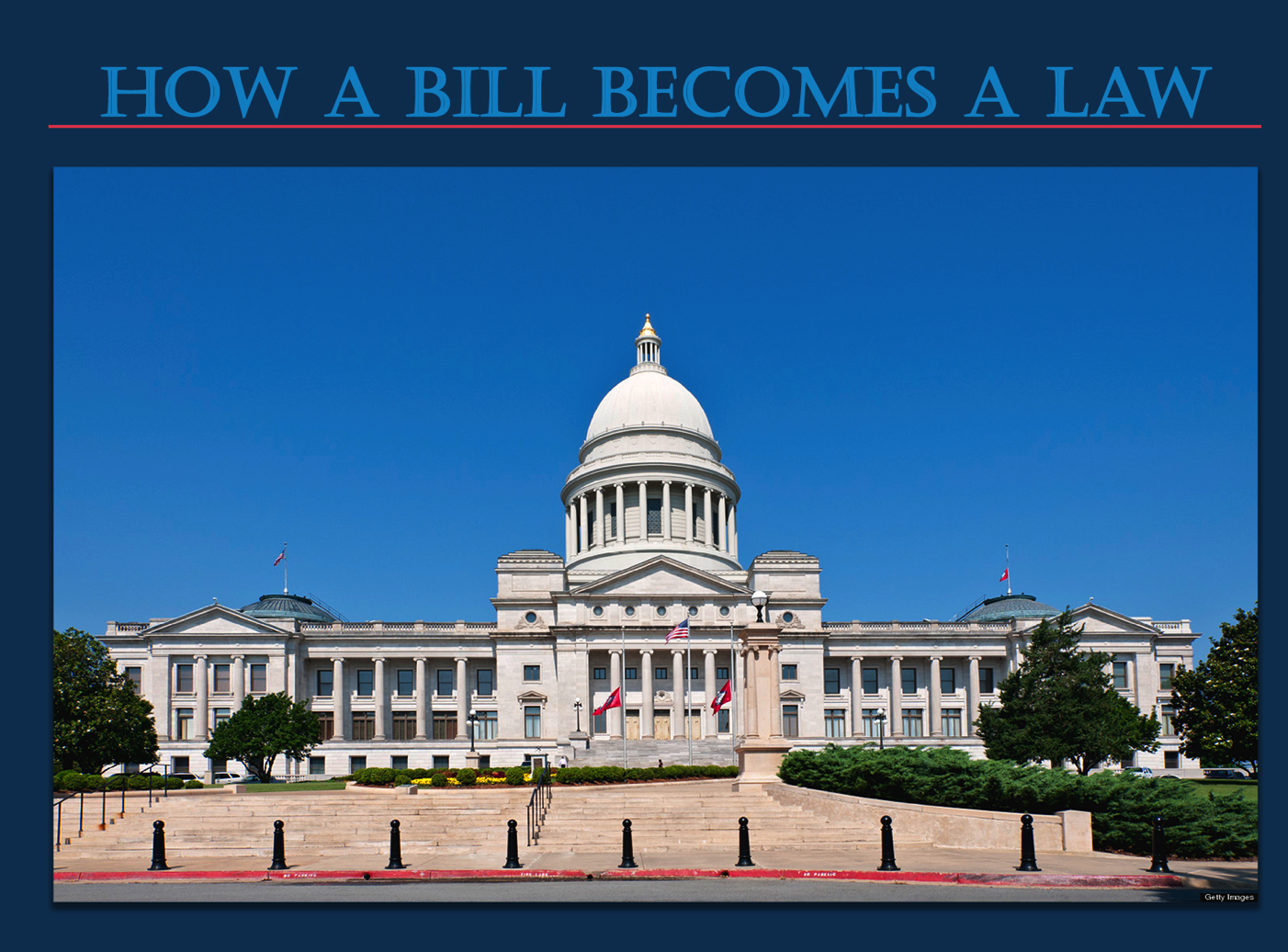 PowerPoint: How a Bill Becomes Law - Editable