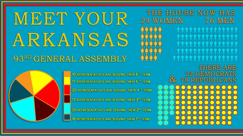 Infographic: Meet your 93rd General Assembly